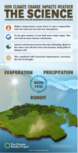 watercycle3